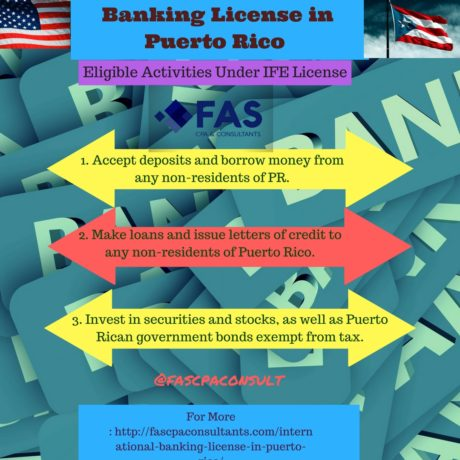 Offshore Banking license in Puerto Rico